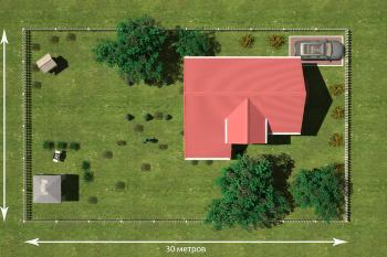 Как определить соразмерность земельного участка?